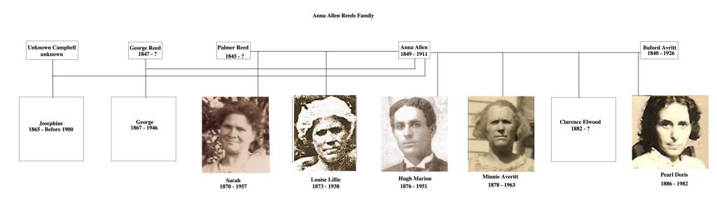 Anna's_Family