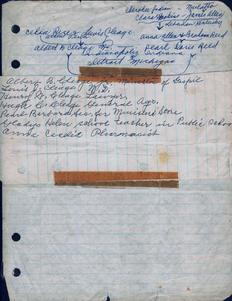 My grandmother's handwritten family tree.