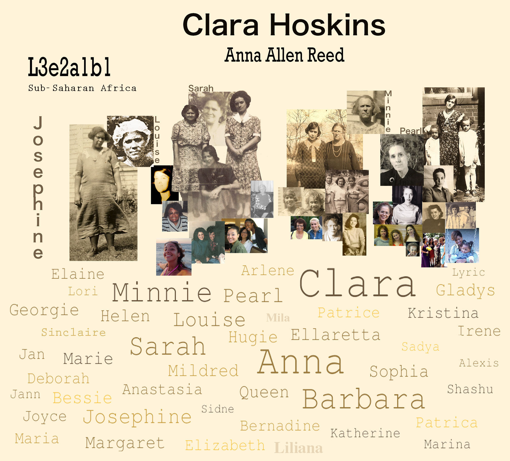 Names and photos of some of those who share Clara's mtdna.