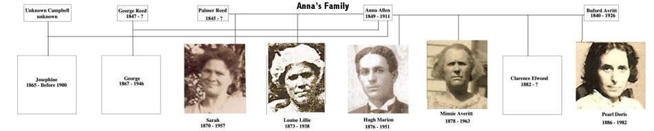 header_Annas_Family