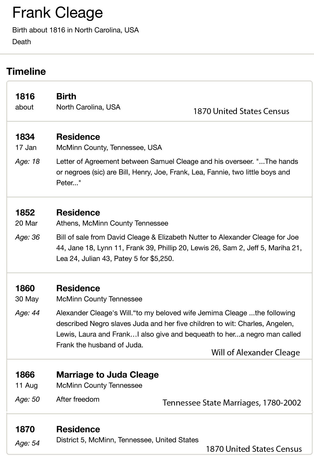 Frank Cleage - Overview - Ancestry.com
