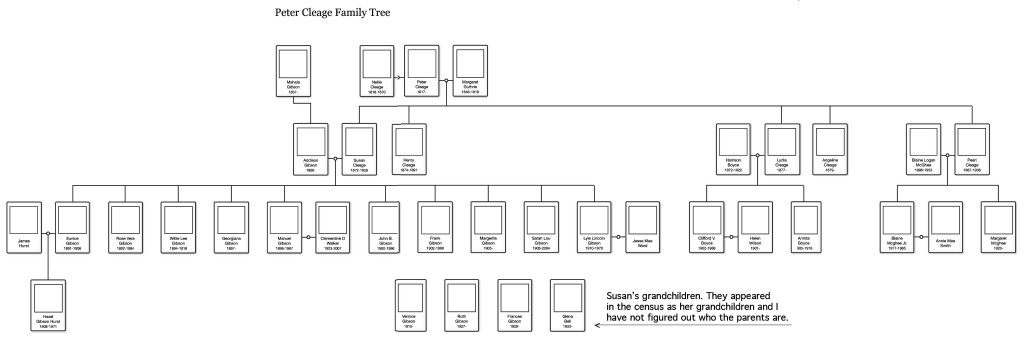 Family View - Printer Friendly - Ancestry.com