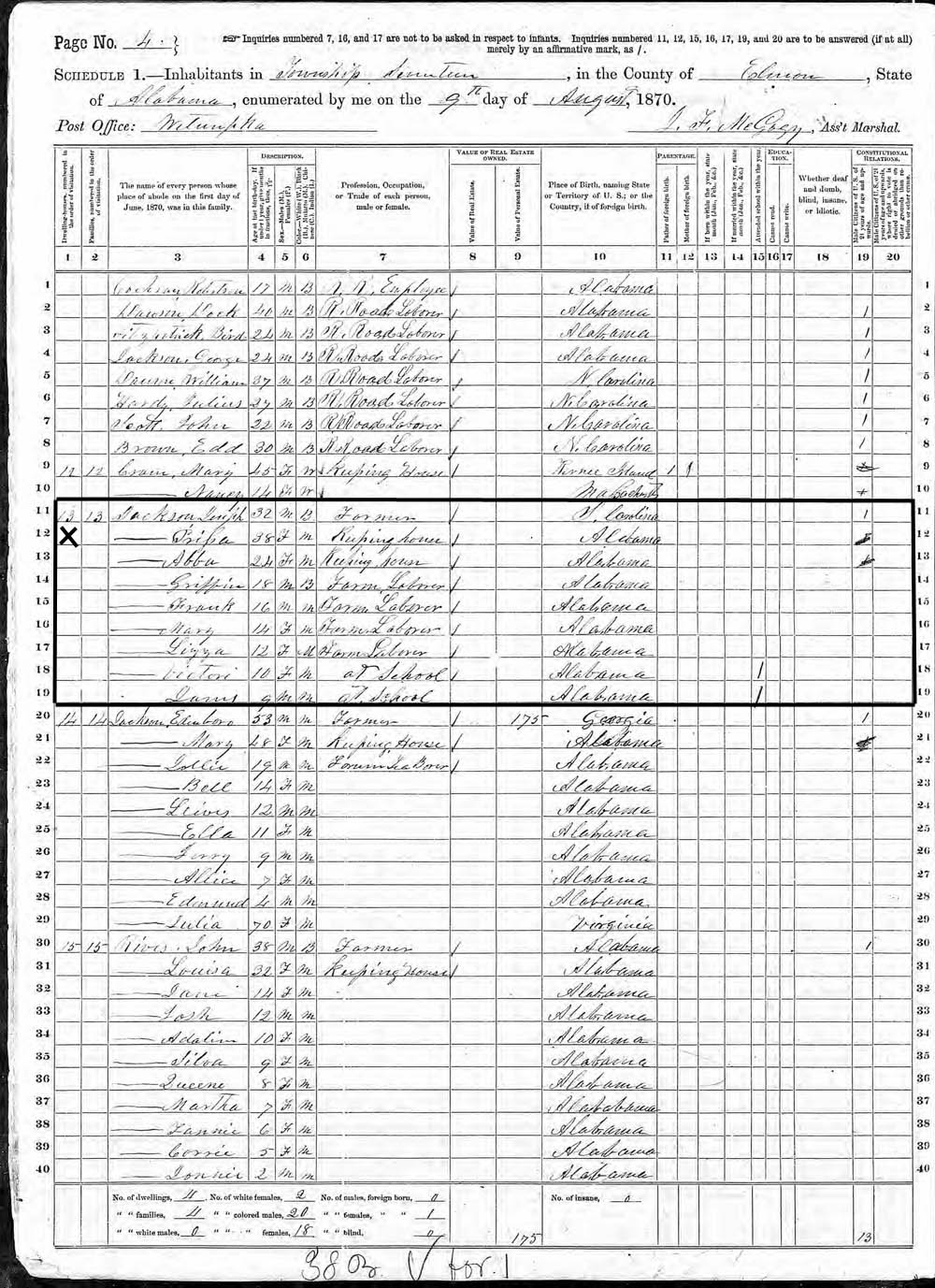 1870 Census including Prissa Jackson & her family.